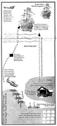 ilustrasi-asal-usul-kapal-serumpu-datuk-bogak